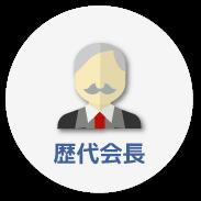 旭川モーニングロータリークラブ 歴代会長