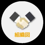 旭川モーニングロータリークラブ組織図